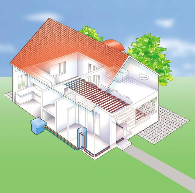Schema rozvodu a umístění tepelného čerpadla fungujícího na principu vzduch/voda
