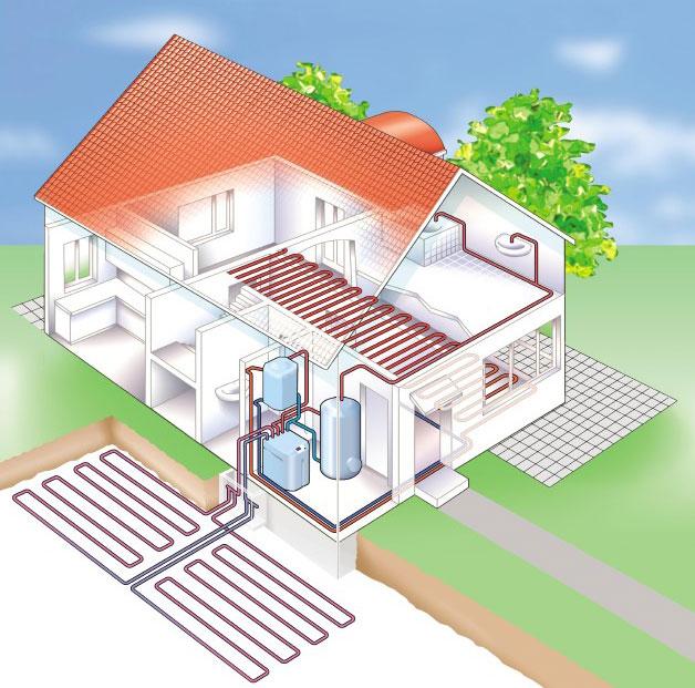 Schema rozvodu tepla za použití horizontálně kladeného tepelného čerpadla země/voda